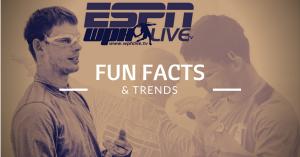 [fun-facts-300x157]