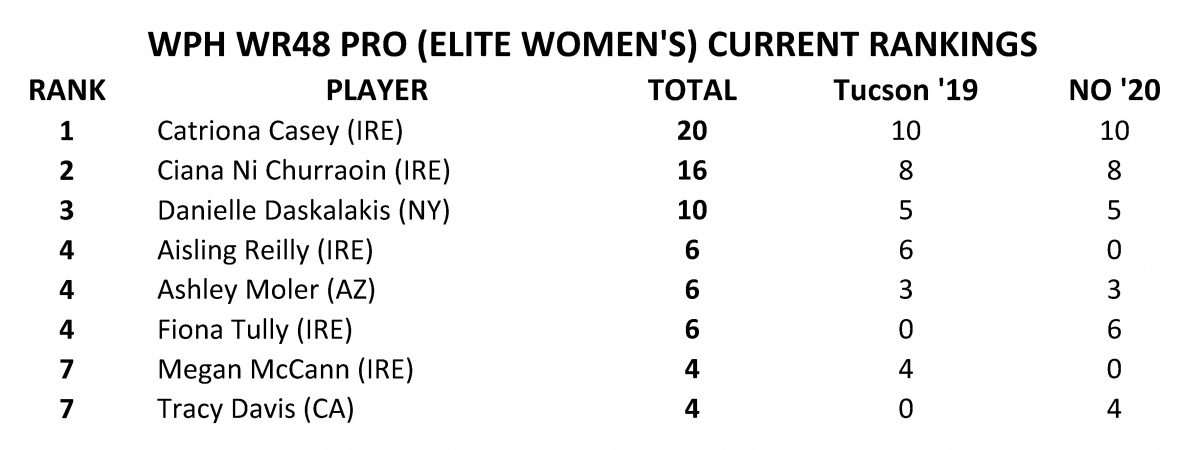 [20-womens-ranking-scaled]